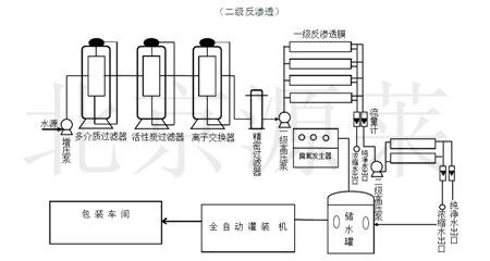 反渗透流程图|常见问题|北京源莱水处理设备有限公司