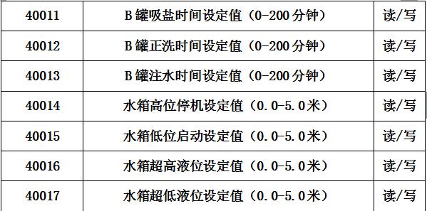 通讯地址及含义002.png